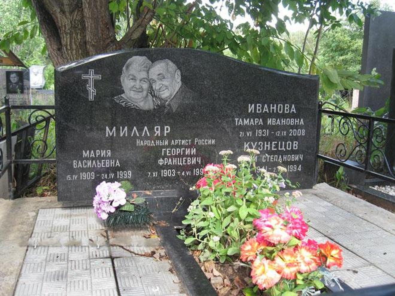 Георгий Милляр актер